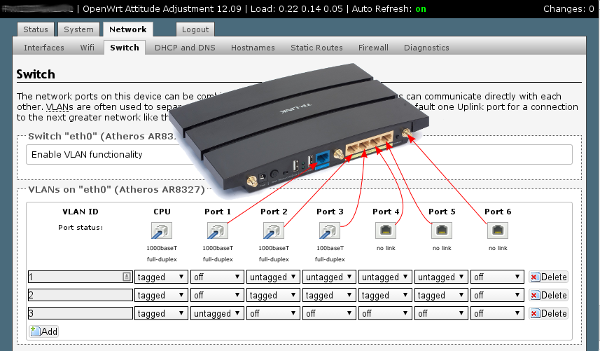 openWRT Switch to WDR4300 Ports